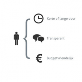 Freelance interim managers by britt and partners belgium